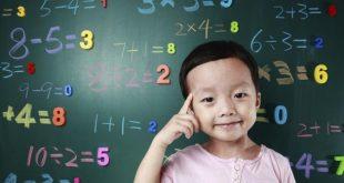 Learn English Online - Menguji Ingatan Untuk Lancar Menghafal