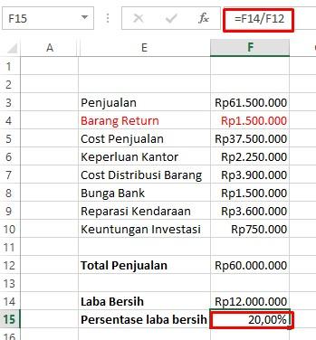 Perhitungan Persentase Laba Bersih Excel